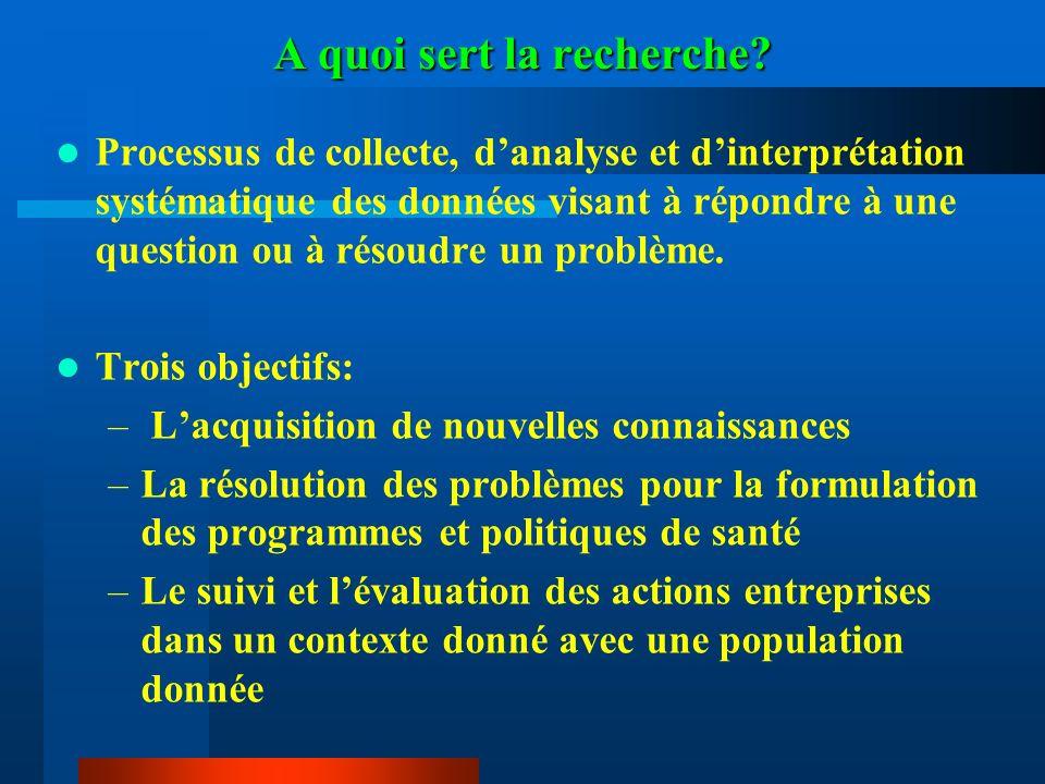 A quoi sert la recherche? Processus de collecte, danalyse et dinterprétation systématique des données visant à répondre à une question ou à résoudre u
