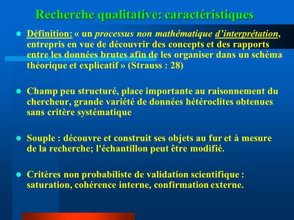 Recherche qualitative: caractéristiques Définition: « un processus non mathématique dinterprétation, entrepris en vue de découvrir des concepts et des