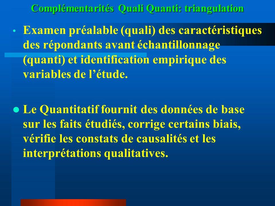 Complémentarités Quali Quanti: triangulation Examen préalable (quali) des caractéristiques des répondants avant échantillonnage (quanti) et identifica