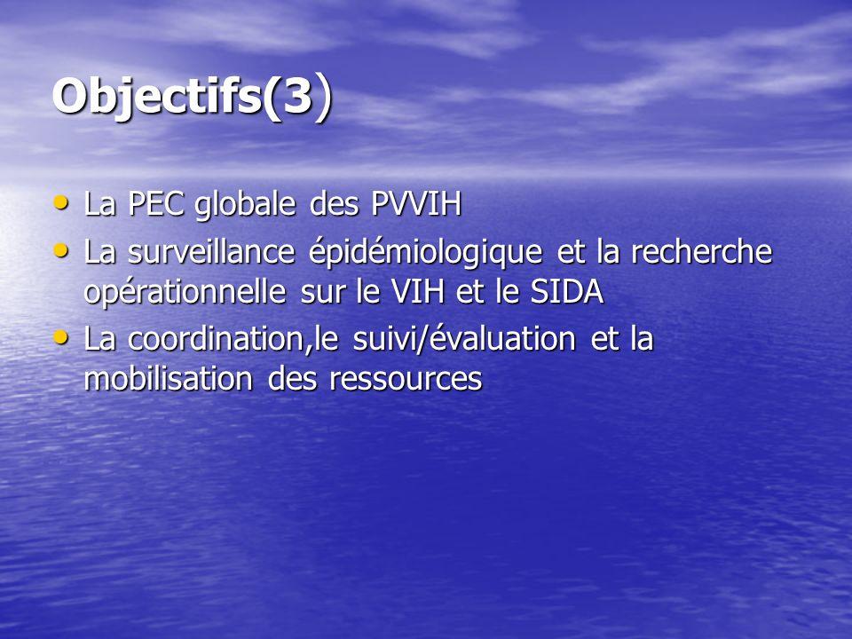 Objectifs(3 ) La PEC globale des PVVIH La PEC globale des PVVIH La surveillance épidémiologique et la recherche opérationnelle sur le VIH et le SIDA L