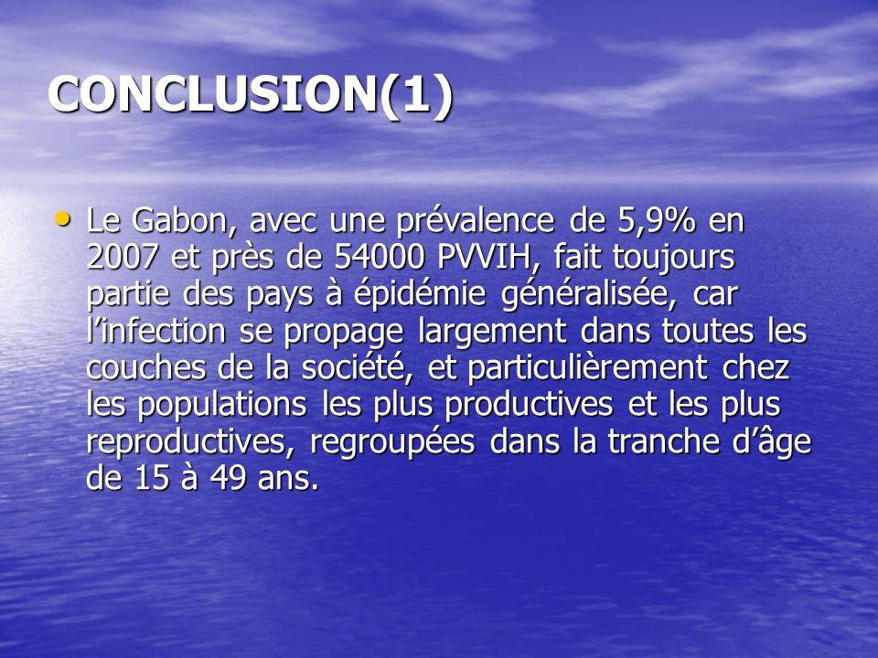 CONCLUSION(1) Le Gabon, avec une prévalence de 5,9% en 2007 et près de 54000 PVVIH, fait toujours partie des pays à épidémie généralisée, car linfecti