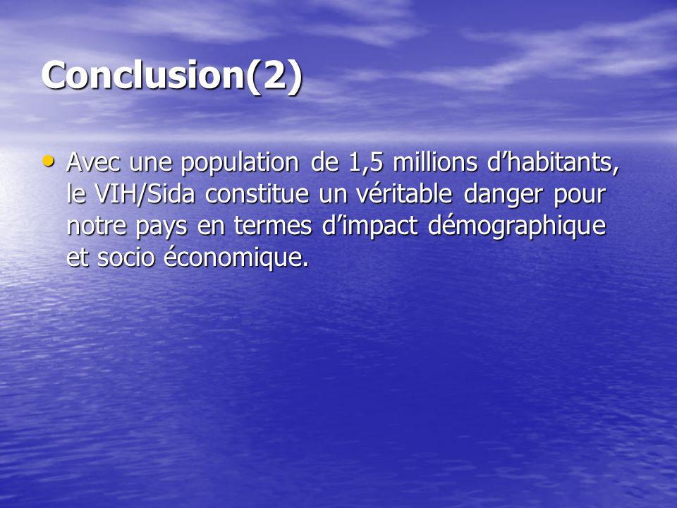 Conclusion(2) Avec une population de 1,5 millions dhabitants, le VIH/Sida constitue un véritable danger pour notre pays en termes dimpact démographiqu