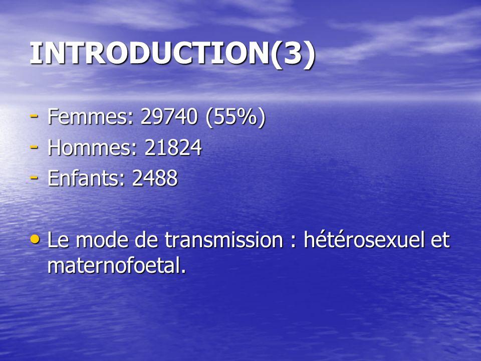 INTRODUCTION(3) - Femmes: 29740 (55%) - Hommes: 21824 - Enfants: 2488 Le mode de transmission : hétérosexuel et maternofoetal. Le mode de transmission
