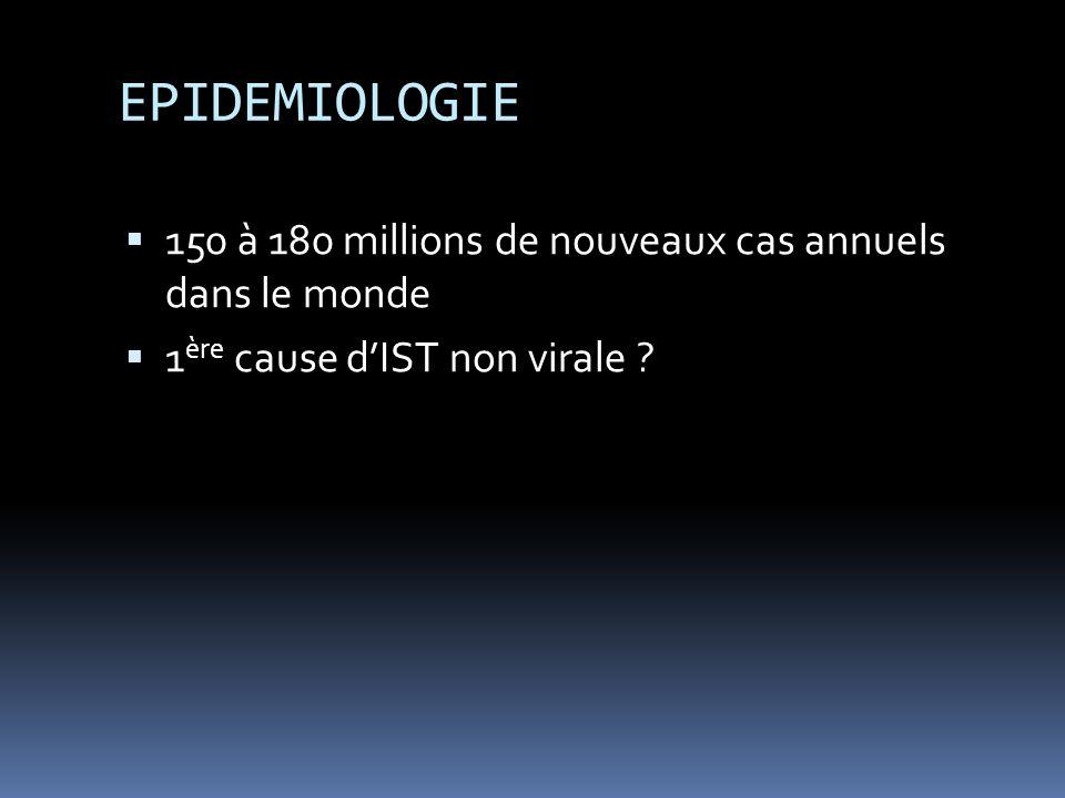 EPIDEMIOLOGIE 150 à 180 millions de nouveaux cas annuels dans le monde 1 ère cause dIST non virale ?