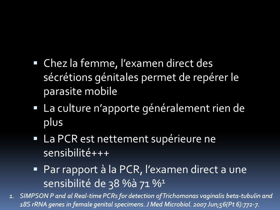 Chez la femme, lexamen direct des sécrétions génitales permet de repérer le parasite mobile La culture napporte généralement rien de plus La PCR est n