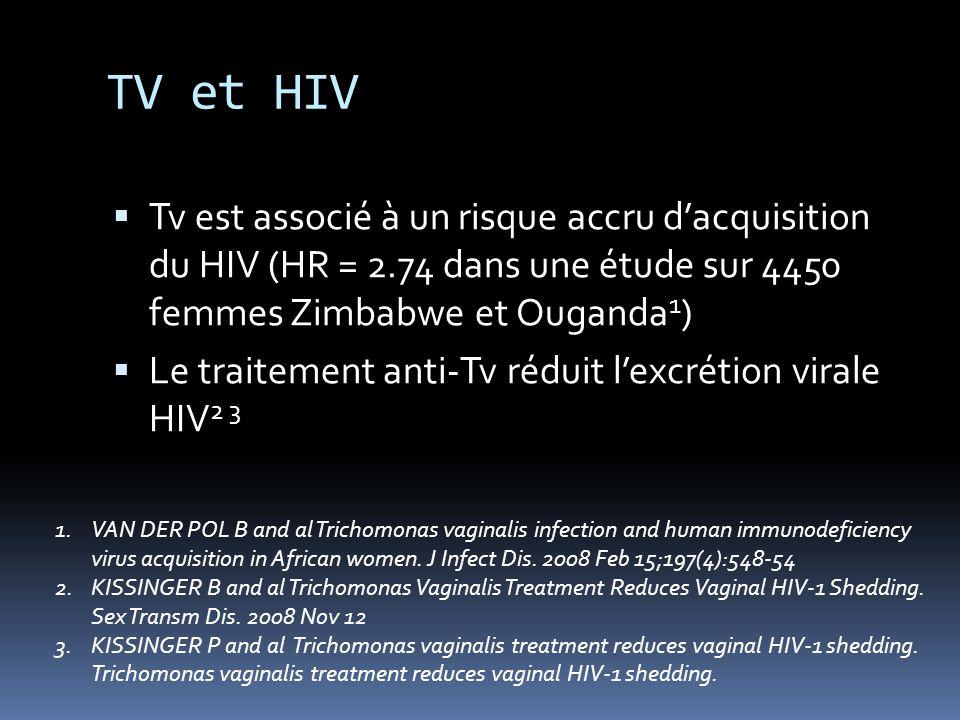 TV et HIV Tv est associé à un risque accru dacquisition du HIV (HR = 2.74 dans une étude sur 4450 femmes Zimbabwe et Ouganda 1 ) Le traitement anti-Tv