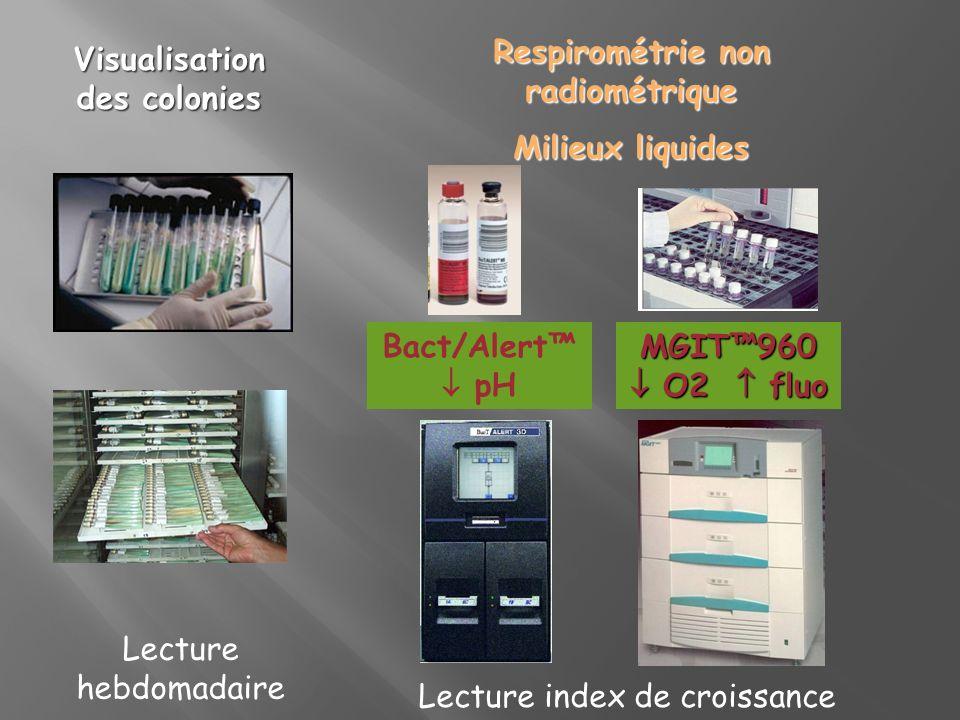 Visualisation des colonies Bact/Alert pHMGIT960 O2 fluo O2 fluo Respirométrie non radiométrique Milieux liquides Lecture hebdomadaire Lecture index de