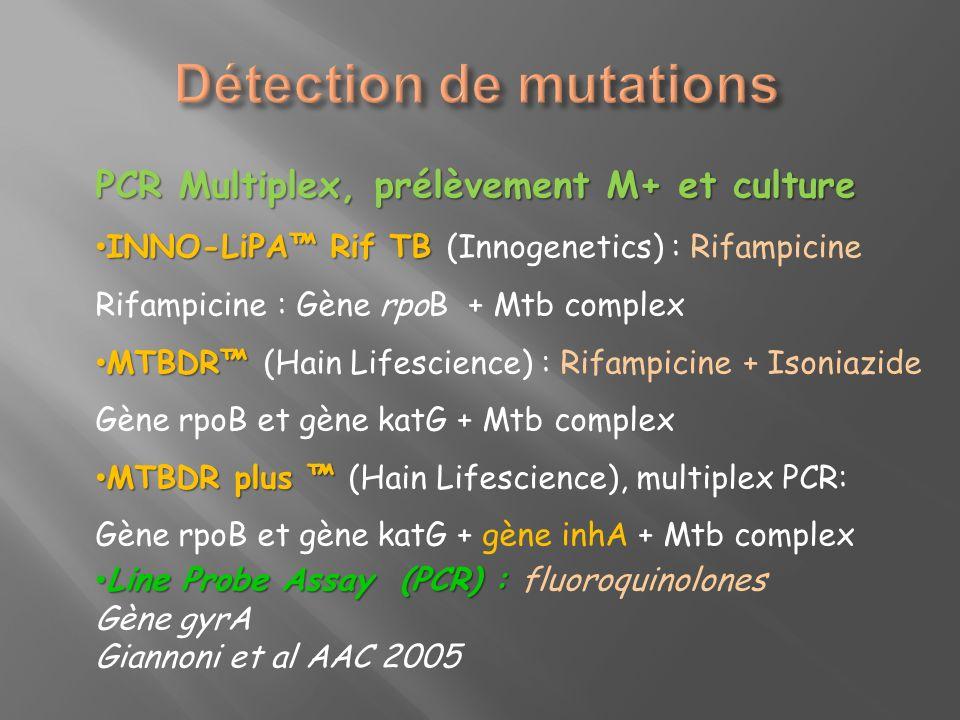 PCR Multiplex, prélèvement M+ et culture INNO-LiPA Rif TB INNO-LiPA Rif TB (Innogenetics) : Rifampicine Rifampicine : Gène rpoB + Mtb complex MTBDR MT