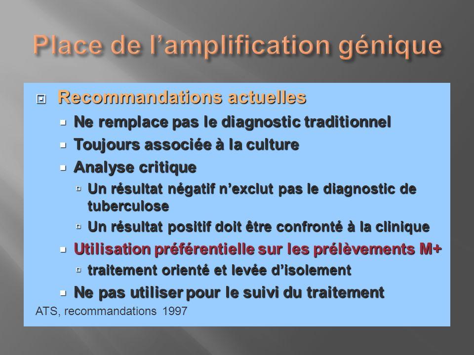 Recommandationsactuelles Recommandations actuelles Ne remplace pas le diagnostic traditionnel Ne remplace pas le diagnostic traditionnel Toujours asso