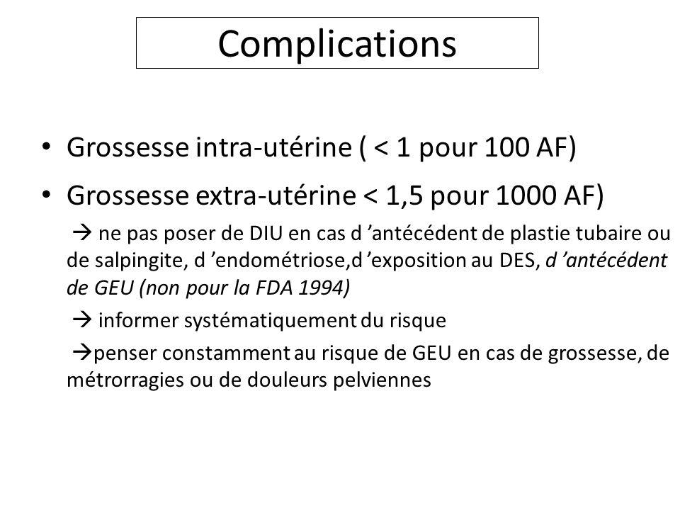 Complications Grossesse intra-utérine ( < 1 pour 100 AF) Grossesse extra-utérine < 1,5 pour 1000 AF) ne pas poser de DIU en cas d antécédent de plasti