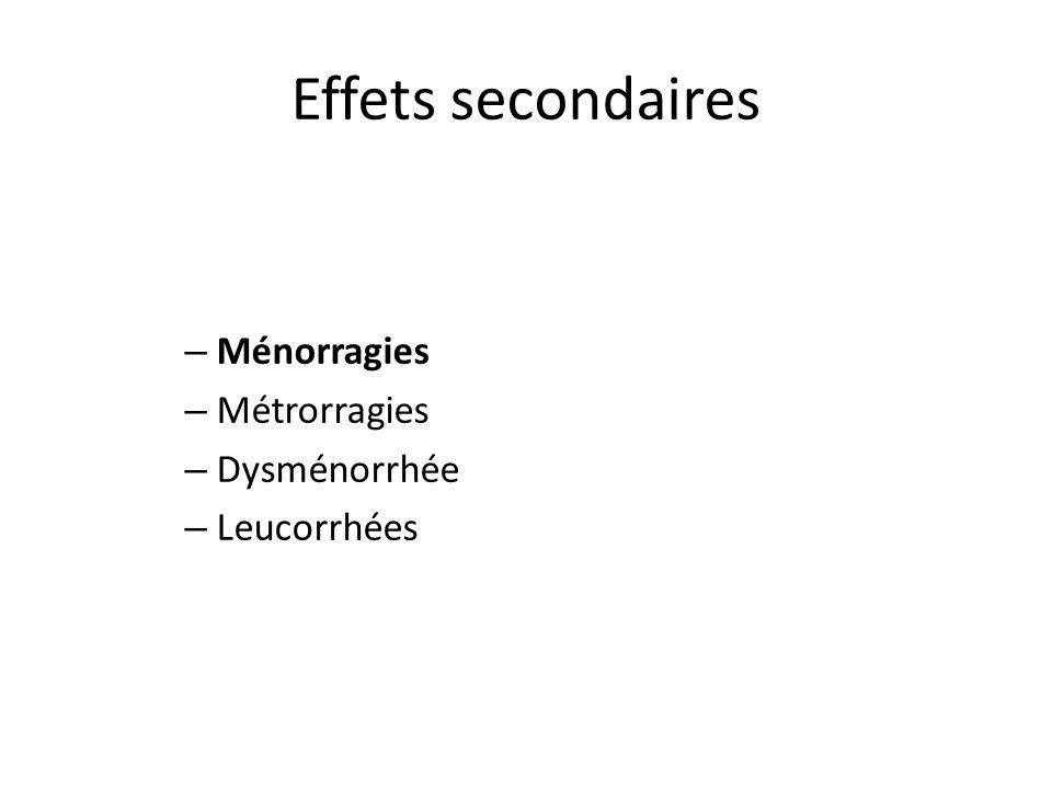 Effets secondaires – Ménorragies – Métrorragies – Dysménorrhée – Leucorrhées