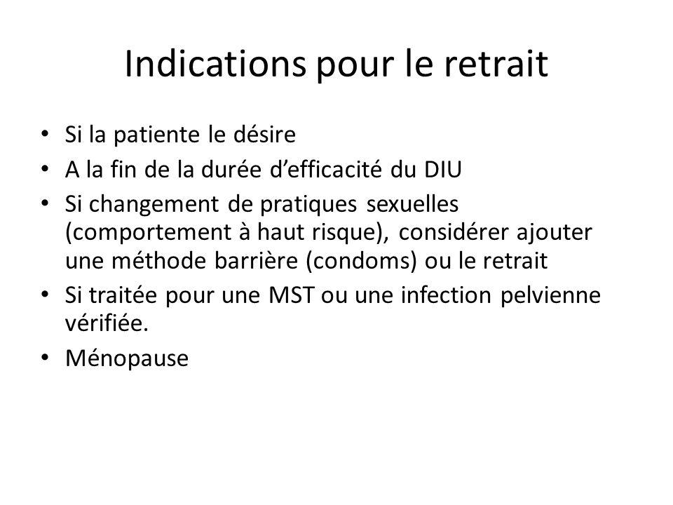Indications pour le retrait Si la patiente le désire A la fin de la durée defficacité du DIU Si changement de pratiques sexuelles (comportement à haut