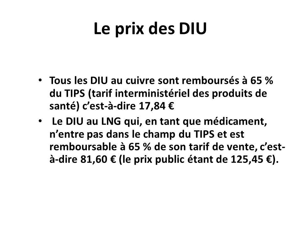 Le prix des DIU Tous les DIU au cuivre sont remboursés à 65 % du TIPS (tarif interministériel des produits de santé) cest-à-dire 17,84 Le DIU au LNG q