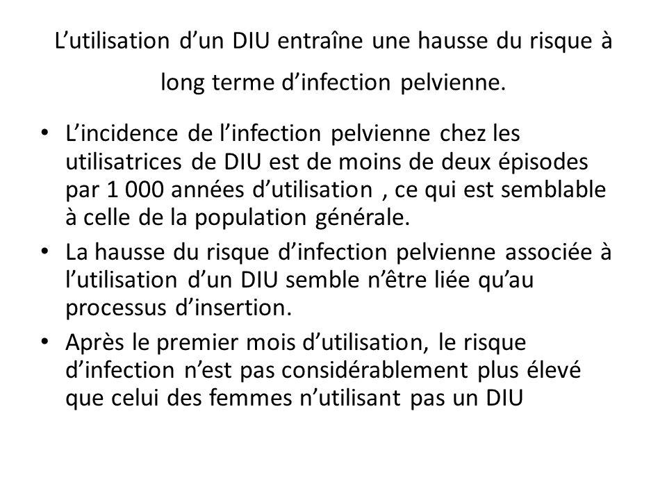 Lutilisation dun DIU entraîne une hausse du risque à long terme dinfection pelvienne. Lincidence de linfection pelvienne chez les utilisatrices de DIU