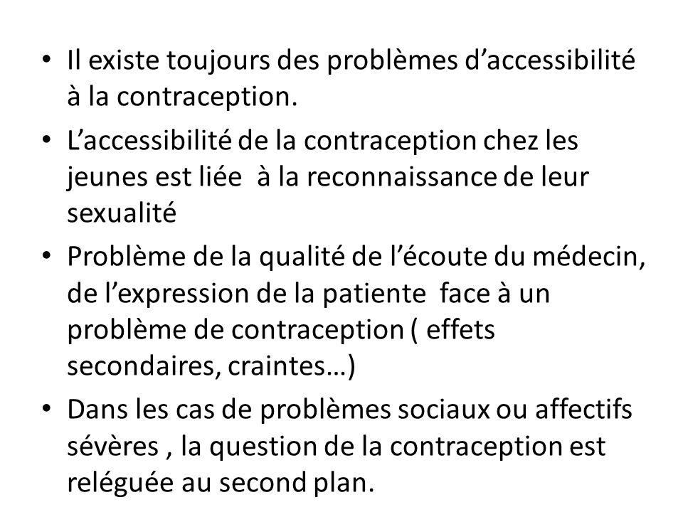 Il existe toujours des problèmes daccessibilité à la contraception. Laccessibilité de la contraception chez les jeunes est liée à la reconnaissance de