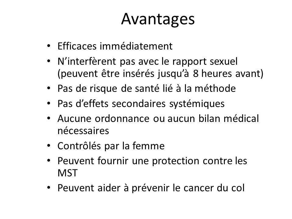 Avantages Efficaces immédiatement Ninterfèrent pas avec le rapport sexuel (peuvent être insérés jusquà 8 heures avant) Pas de risque de santé lié à la