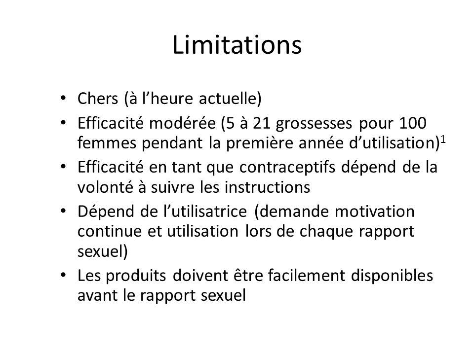 Limitations Chers (à lheure actuelle) Efficacité modérée (5 à 21 grossesses pour 100 femmes pendant la première année dutilisation) 1 Efficacité en ta