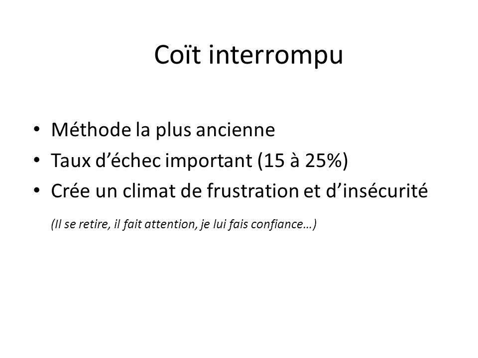 Coït interrompu Méthode la plus ancienne Taux déchec important (15 à 25%) Crée un climat de frustration et dinsécurité (Il se retire, il fait attentio
