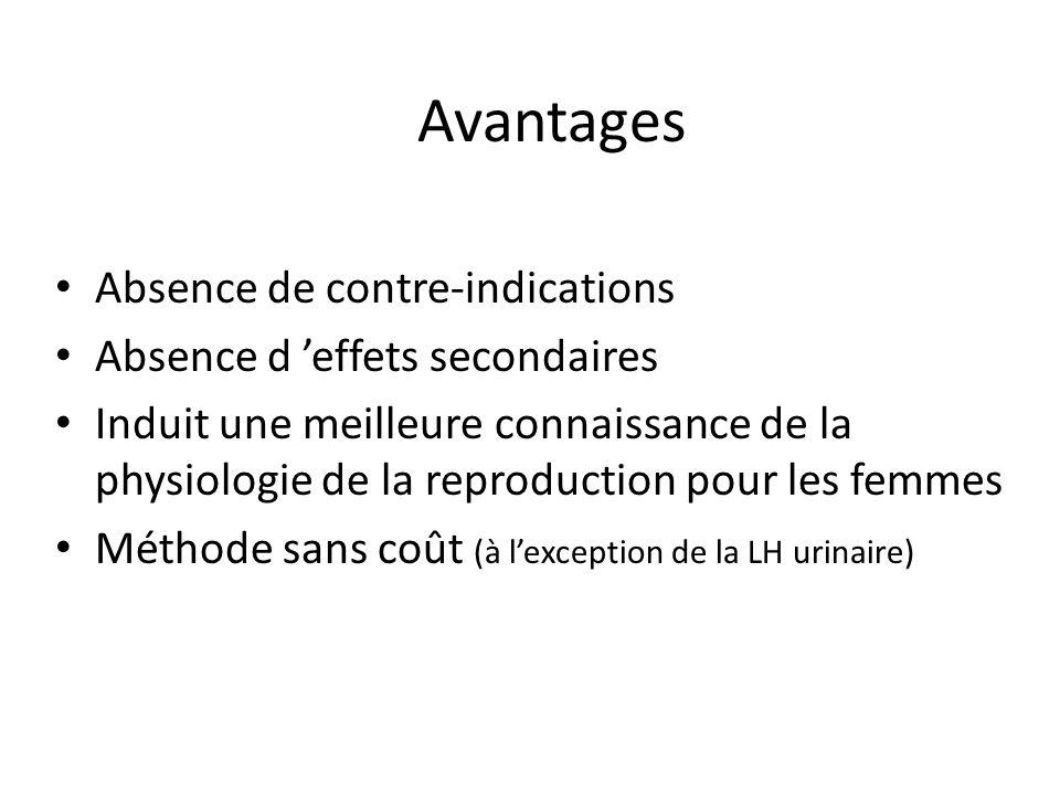 Avantages Absence de contre-indications Absence d effets secondaires Induit une meilleure connaissance de la physiologie de la reproduction pour les f