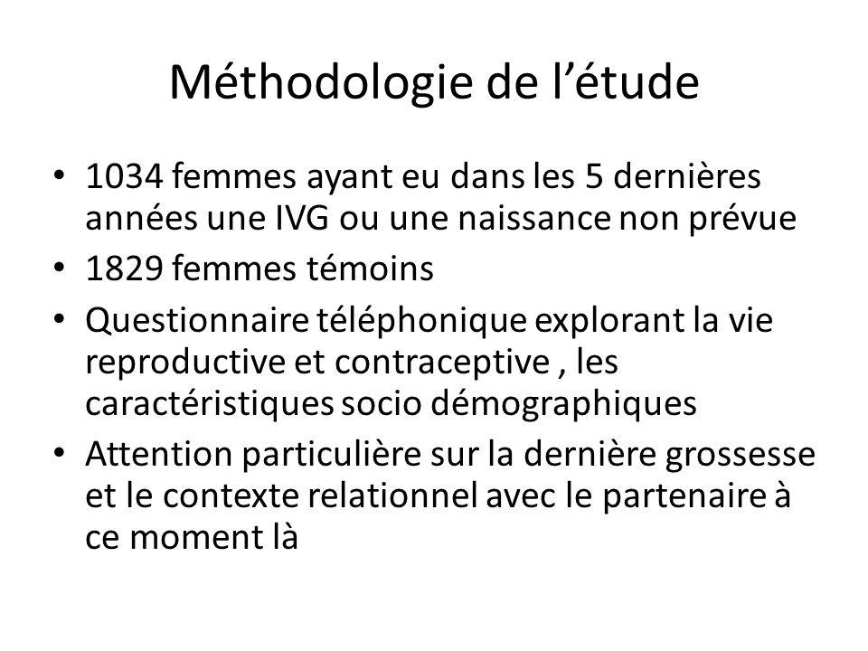 Méthodologie de létude 1034 femmes ayant eu dans les 5 dernières années une IVG ou une naissance non prévue 1829 femmes témoins Questionnaire téléphon