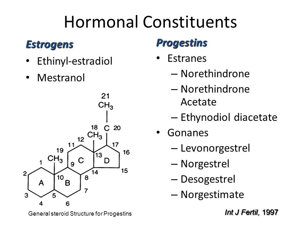 Hormonal Constituents Estrogens Ethinyl-estradiol MestranolProgestins Estranes – Norethindrone – Norethindrone Acetate – Ethynodiol diacetate Gonanes