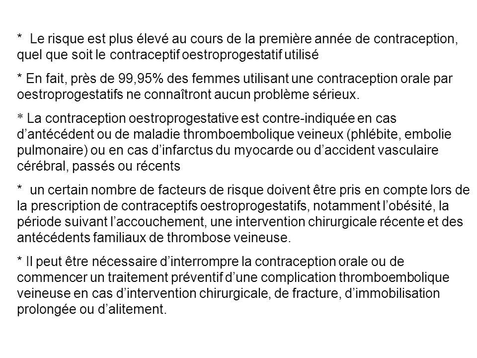 * Le risque est plus élevé au cours de la première année de contraception, quel que soit le contraceptif oestroprogestatif utilisé * En fait, près de