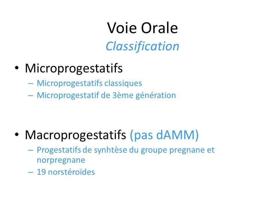 Voie Orale Classification Microprogestatifs – Microprogestatifs classiques – Microprogestatif de 3ème génération Macroprogestatifs (pas dAMM) – Proges