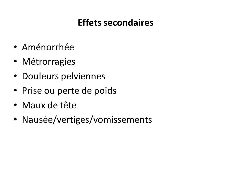 Effets secondaires Aménorrhée Métrorragies Douleurs pelviennes Prise ou perte de poids Maux de tête Nausée/vertiges/vomissements