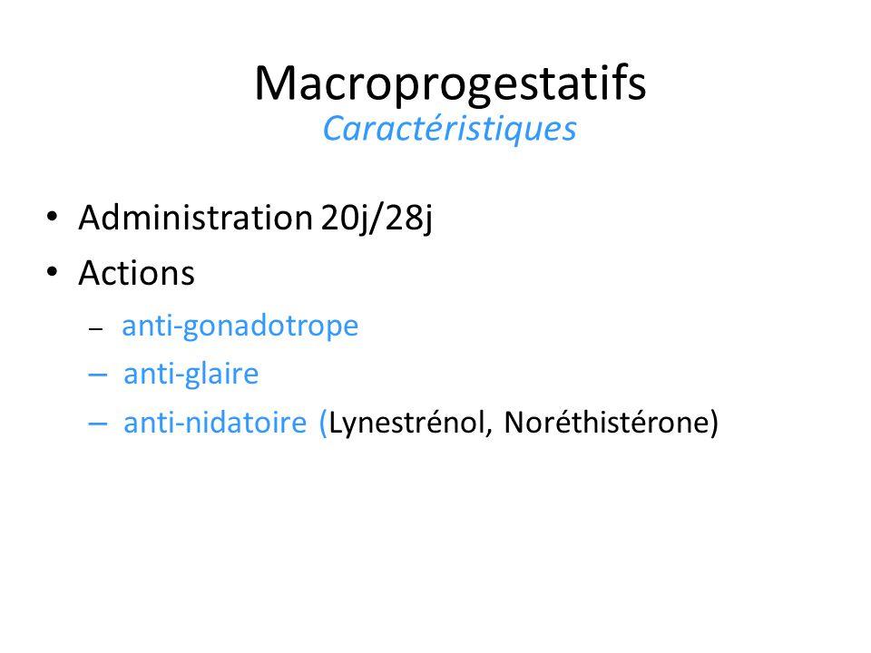 Macroprogestatifs Caractéristiques Administration 20j/28j Actions – anti-gonadotrope – anti-glaire – anti-nidatoire (Lynestrénol, Noréthistérone)