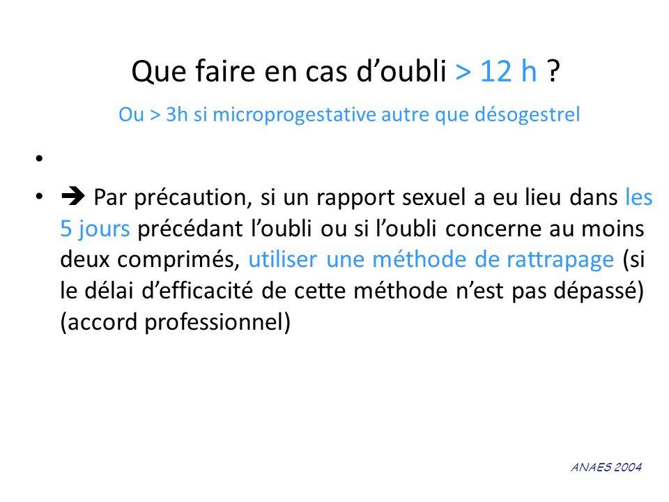 Que faire en cas doubli > 12 h ? Ou > 3h si microprogestative autre que désogestrel Par précaution, si un rapport sexuel a eu lieu dans les 5 jours pr