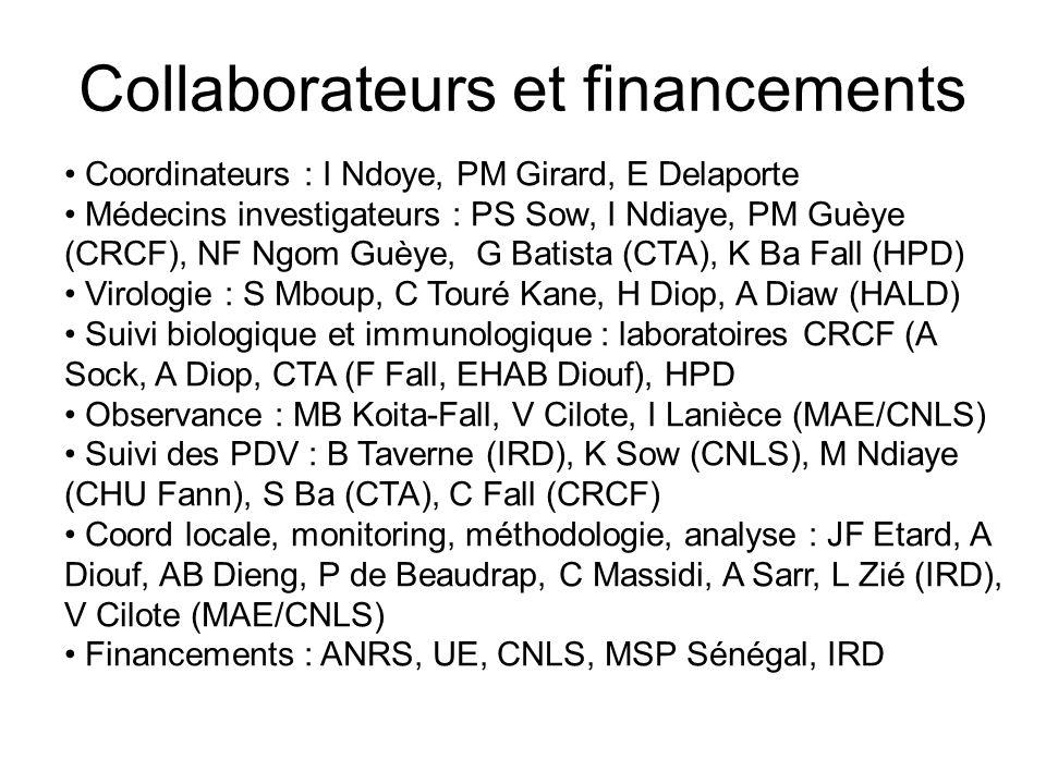 Collaborateurs et financements Coordinateurs : I Ndoye, PM Girard, E Delaporte Médecins investigateurs : PS Sow, I Ndiaye, PM Guèye (CRCF), NF Ngom Gu