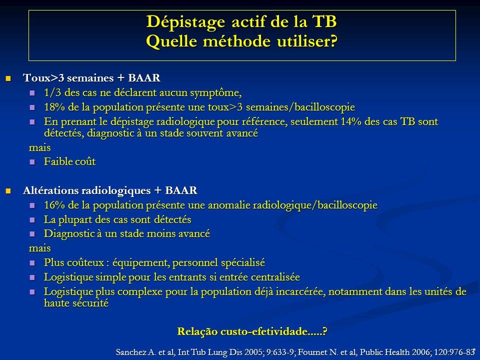 Dépistage actif de la TB Quelle méthode utiliser.