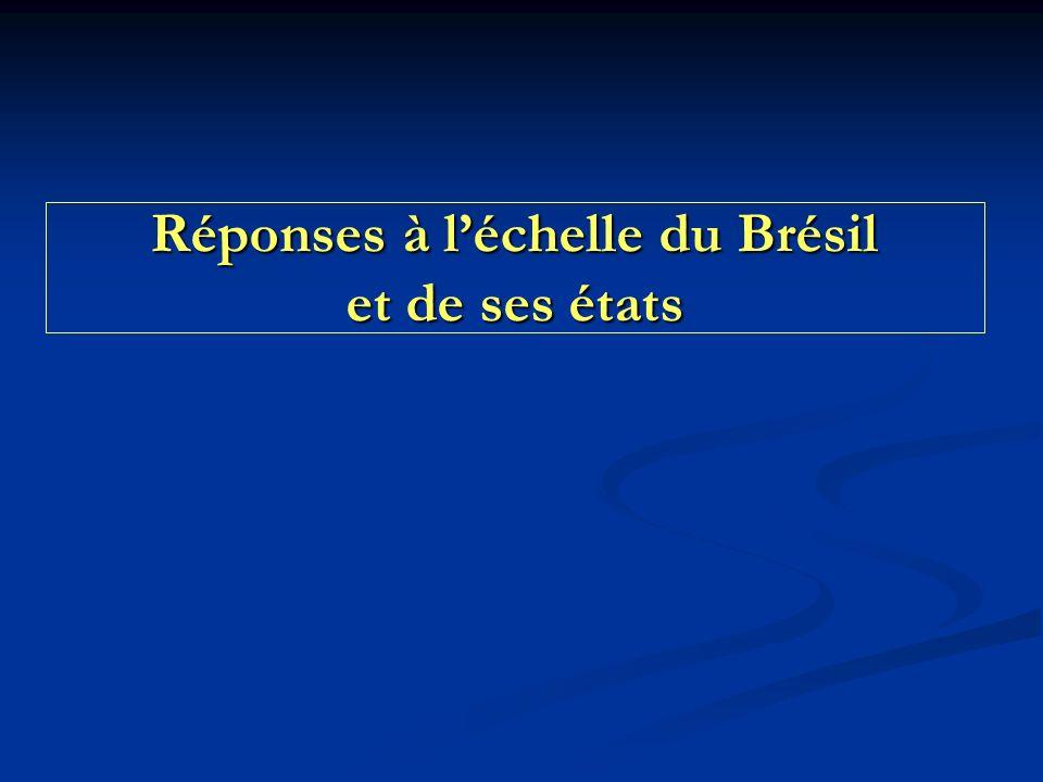 Réponses à léchelle du Brésil et de ses états