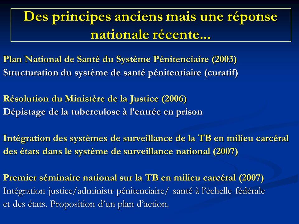 Des principes anciens mais une réponse nationale récente...