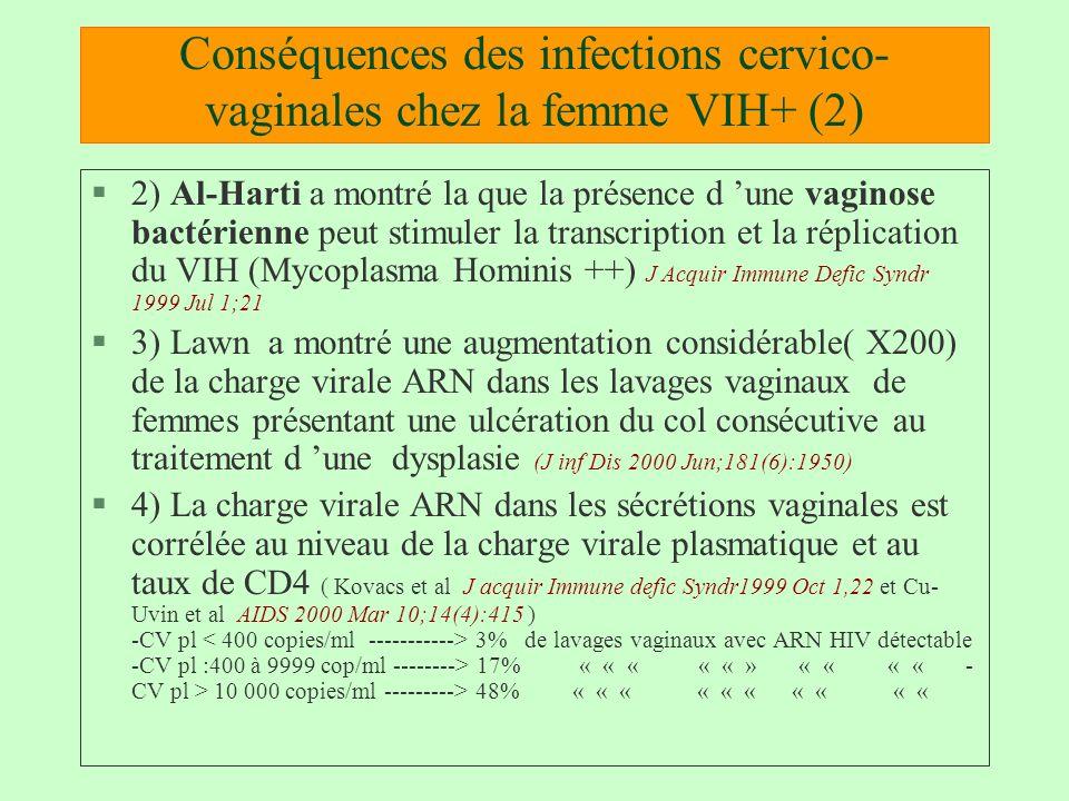 Conséquences des infections cervico-vaginales chez la femme VIH+ (2) §Augmentation du risque de transmettre le virus à son enfant §1) La détection de HIV DNA dans les sécrétions vaginales est corrélée à la présence d une infection cervicovaginale Clemetson JAMA 1993 Jun 9;269(22)2860 Loussert-Ajaka, AIDS 1997 Nov;11(13):1575 John, J Infect Dis 1997 Jan;175 1):57 §2)La présence d une candidose symptomatique ou d une vaginose à la dernière visite anténatale est corrélée avec le risque de transmission maternofoetale du VIH Clin Inf Dis 1997 Feb;24(2):201-210