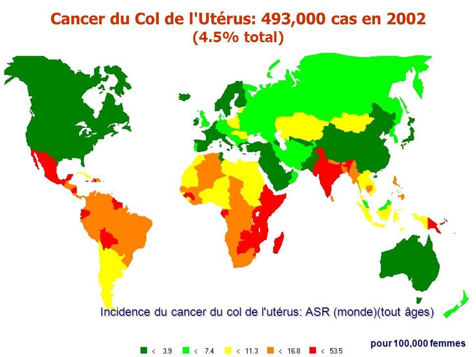CHP Department of Chronic Diseases and Health Promotion Bangkok Dec 05 3 pour 100,000 femmes Cancer du Col de l Utérus: 493,000 cas en 2002 (4.5% total) Incidence du cancer du col de l utérus: ASR (monde)(tout âges)