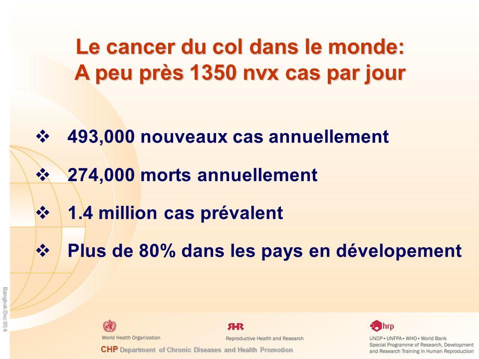 CHP Department of Chronic Diseases and Health Promotion Bangkok Dec 05 4 Le cancer du col dans le monde: A peu près 1350 nvx cas par jour 493,000 nouveaux cas annuellement 274,000 morts annuellement 1.4 million cas prévalent Plus de 80% dans les pays en dévelopement