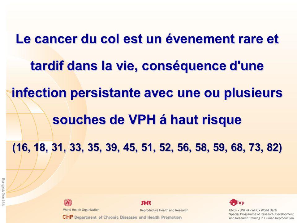 CHP Department of Chronic Diseases and Health Promotion Bangkok Dec 05 8 Le cancer du col est un évenement rare et tardif dans la vie, conséquence d une infection persistante avec une ou plusieurs souches de VPH á haut risque (16, 18, 31, 33, 35, 39, 45, 51, 52, 56, 58, 59, 68, 73, 82)