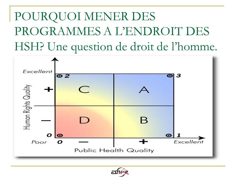 POURQUOI MENER DES PROGRAMMES A LENDROIT DES HSH? Une question de droit de lhomme.