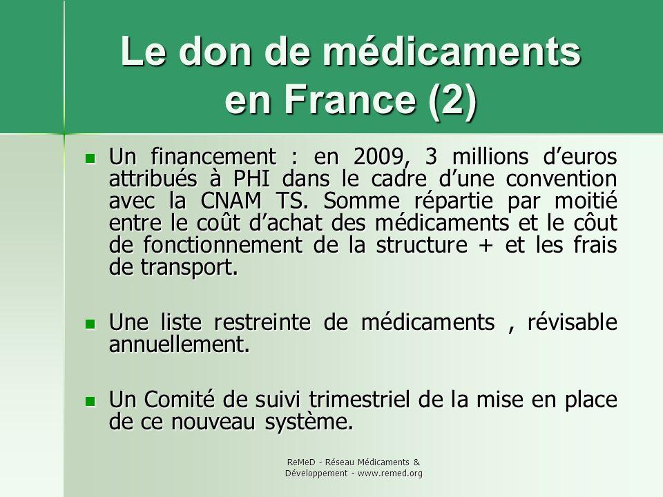 ReMeD - Réseau Médicaments & Développement - www.remed.org Le don de médicaments en France (2) Un financement : en 2009, 3 millions deuros attribués à