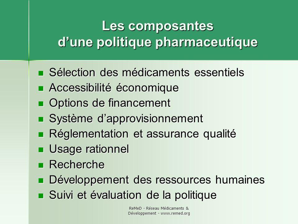 ReMeD - Réseau Médicaments & Développement - www.remed.org Les composantes dune politique pharmaceutique Sélection des médicaments essentiels Sélectio