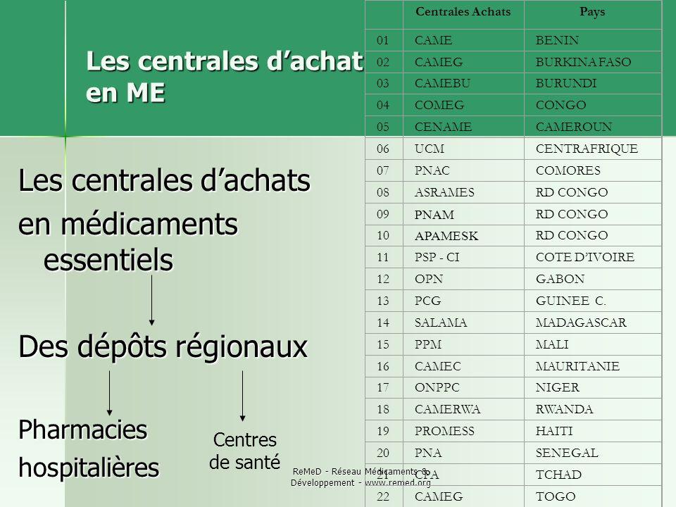 ReMeD - Réseau Médicaments & Développement - www.remed.org Les centrales dachat en ME Les centrales dachats en médicaments essentiels Des dépôts régio