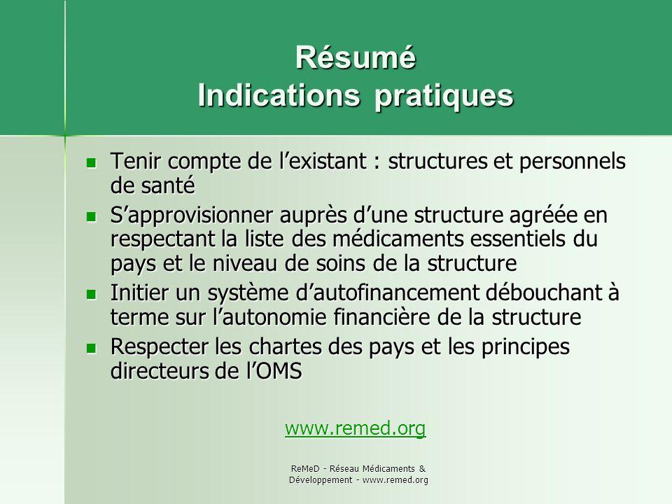ReMeD - Réseau Médicaments & Développement - www.remed.org Résumé Indications pratiques Tenir compte de lexistant : structures et personnels de santé