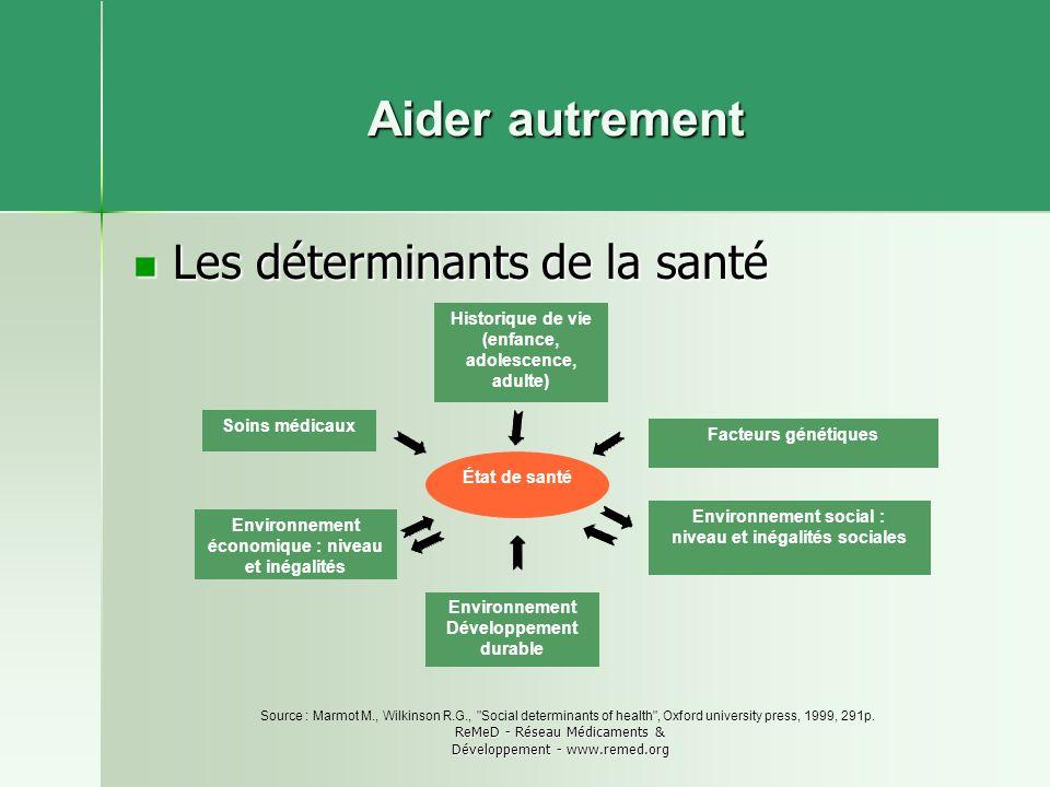 ReMeD - Réseau Médicaments & Développement - www.remed.org Aider autrement Les déterminants de la santé Les déterminants de la santé Source : Marmot M