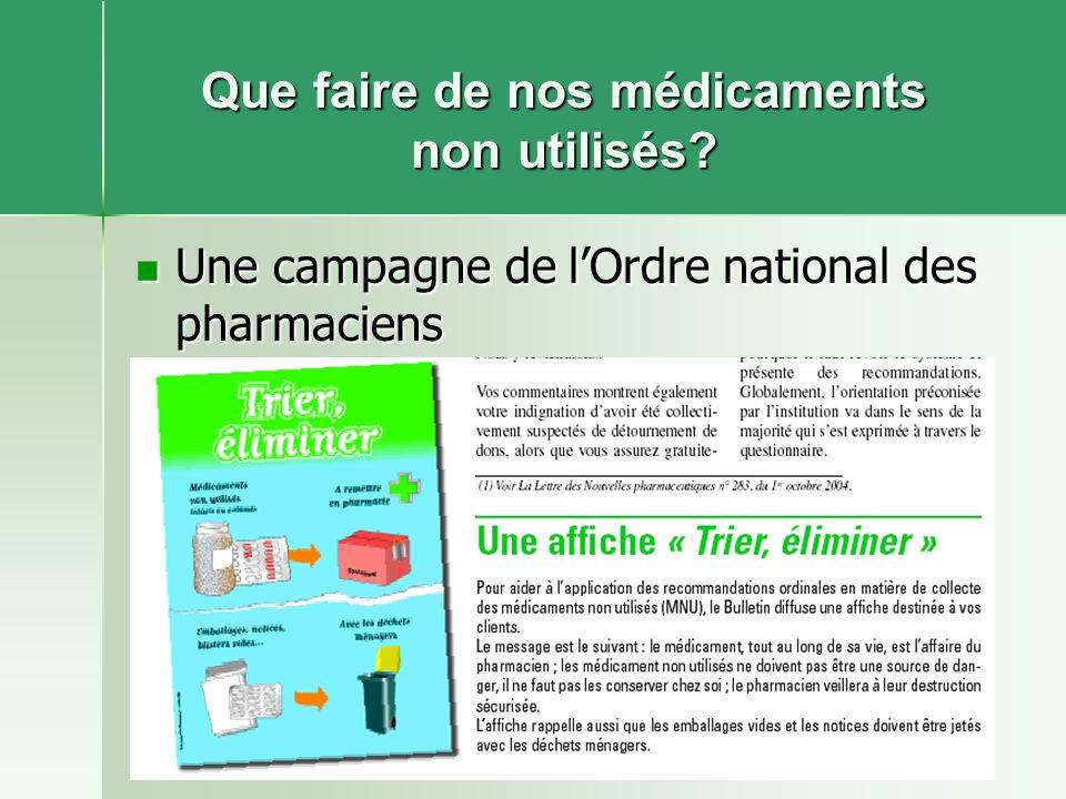 ReMeD - Réseau Médicaments & Développement - www.remed.org Que faire de nos médicaments non utilisés? Une campagne de lOrdre national des pharmaciens
