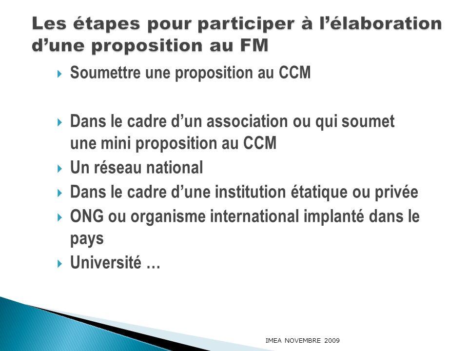 Soumettre une proposition au CCM Dans le cadre dun association ou qui soumet une mini proposition au CCM Un réseau national Dans le cadre dune institu
