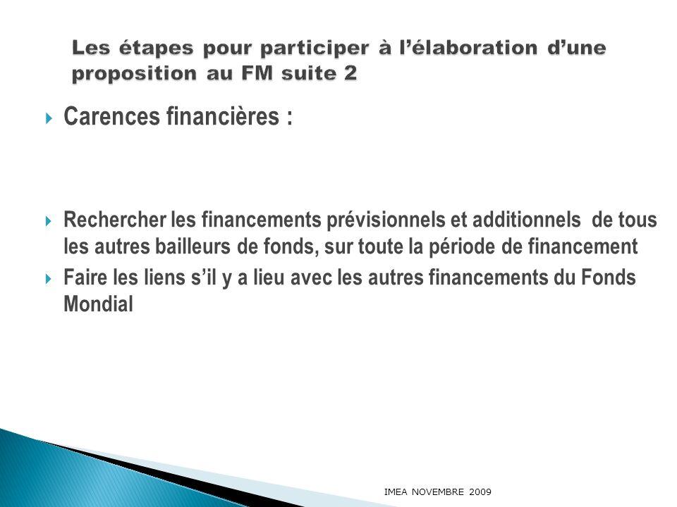 Carences financières : Rechercher les financements prévisionnels et additionnels de tous les autres bailleurs de fonds, sur toute la période de financ