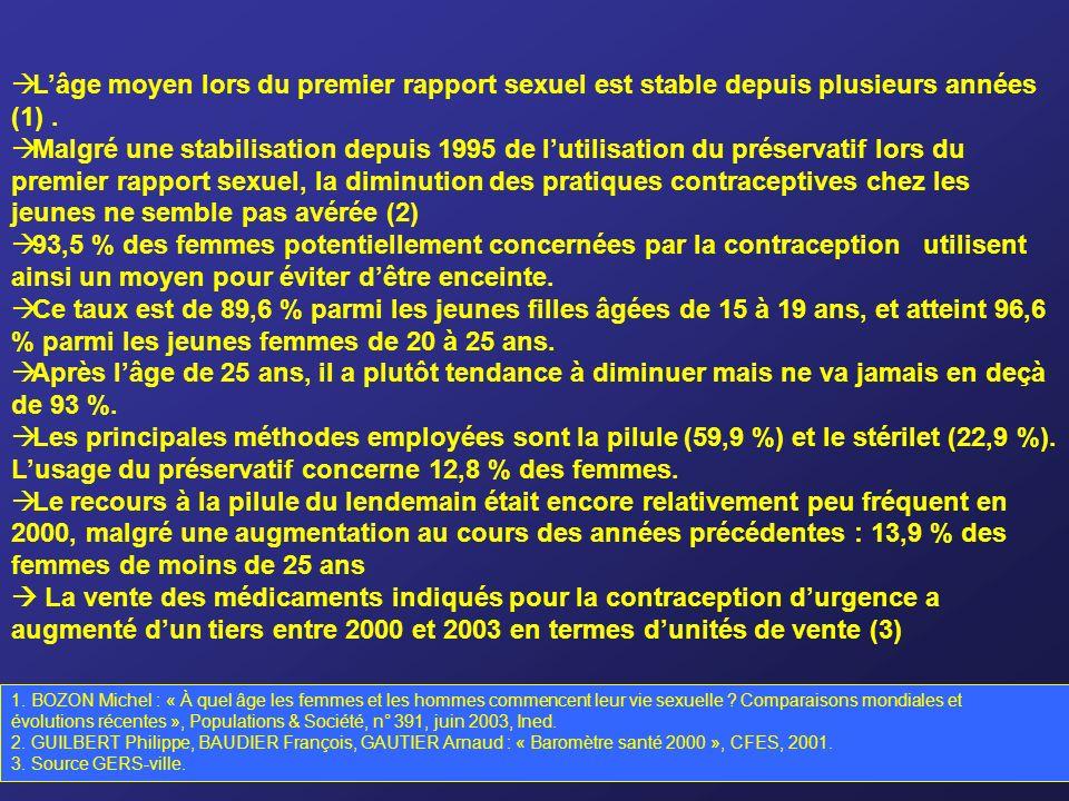 Lâge moyen lors du premier rapport sexuel est stable depuis plusieurs années (1). Malgré une stabilisation depuis 1995 de lutilisation du préservatif