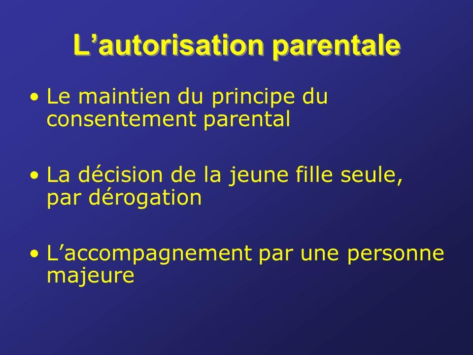 Lautorisation parentale Le maintien du principe du consentement parental La décision de la jeune fille seule, par dérogation Laccompagnement par une p