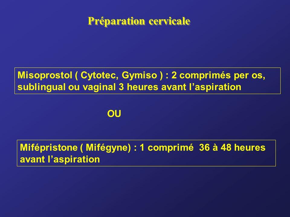 Préparation cervicale Misoprostol ( Cytotec, Gymiso ) : 2 comprimés per os, sublingual ou vaginal 3 heures avant laspiration OU Mifépristone ( Mifégyn